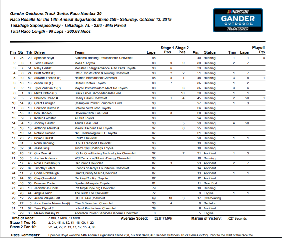 NCWTS Results